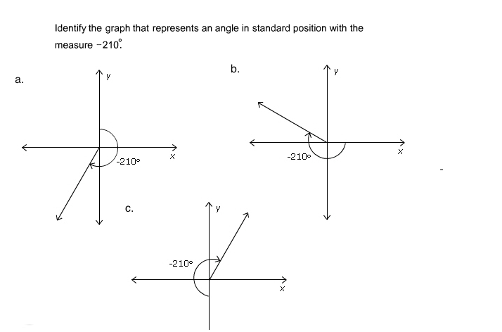 Identify the graph that represents an angle in standard position with the measure -210. b. a. х -210 х -210° C. -210° х