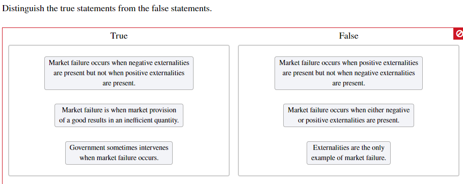 Distinguish the true statements from the false statements. True False Market failure occurs when negative externalities Market failure occurs when positive externalities are present but not when positive externalities are present but not when negative externalities are present. are present. Market failure is when market provision Market failure occurs when either negative of a good results in an inefficient quantity or positive externalities are present. Government sometimes intervenes Externalities are the only example of market failure when market failure occurs