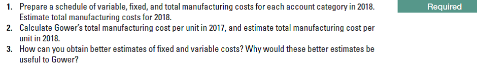 Prepare a schedule of variable, fixed, and total manufacturing costs for each account category in 2018. Estimate total manufacturing costs for 2018. Calculate Gower's total manufacturing cost per unit in 2017, and estimate total manufacturing cost per unit in 2018. Required 1. 2. How can you obtain better estimates of fixed and variable costs? Why would these better estimates be useful to Gower? 3.