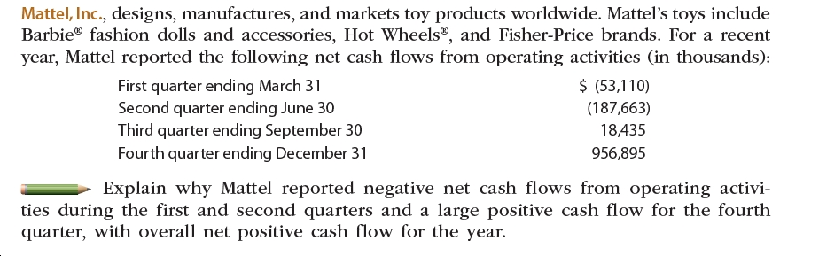 Mattel, Inc., designs, manufactures, and markets toy products worldwide. Mattel's toys include Barbie® fashion dolls and accessories, Hot Wheels®, and Fisher-Price brands. For a recent year, Mattel reported the following net cash flows from operating activities (in thousands): $ (53,110) First quarter ending March 31 Second quarter ending June 30 Third quarter ending September 30 Fourth quarter ending December 31 (187,663) 18,435 956,895 Explain why Mattel reported negative net cash flows from operating activi- ties during the first and second quarters and a large positive cash flow for the fourth quarter, with overall net positive cash flow for the year.
