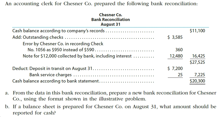 why should a bank reconciliation be prepared