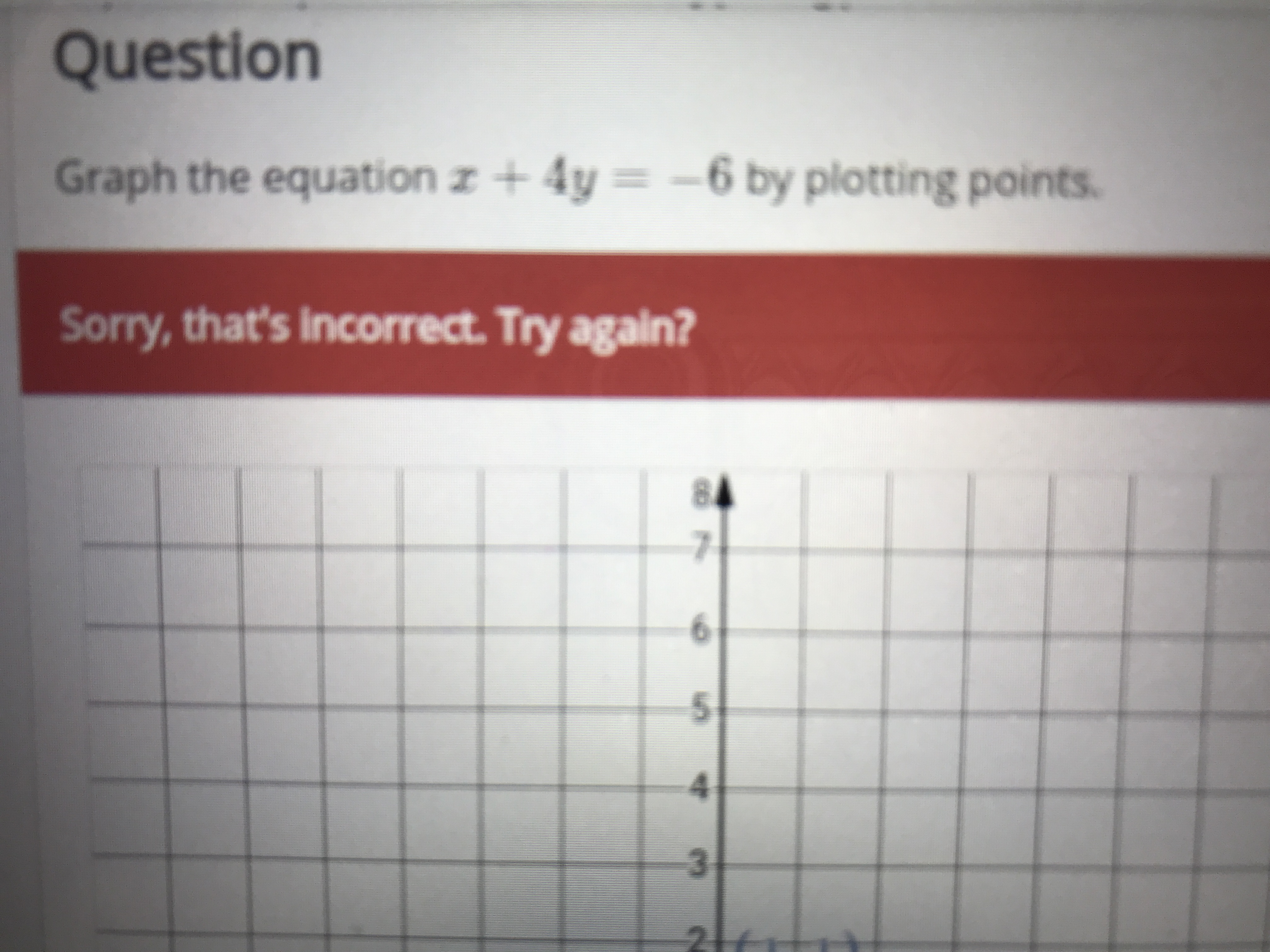 Question Graph the equation z +4y= -6 by plotting points. Sorry, that's incorrect. Try again? 6 3
