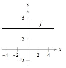 y 6. f 2 -4 -2 4 -2 2.