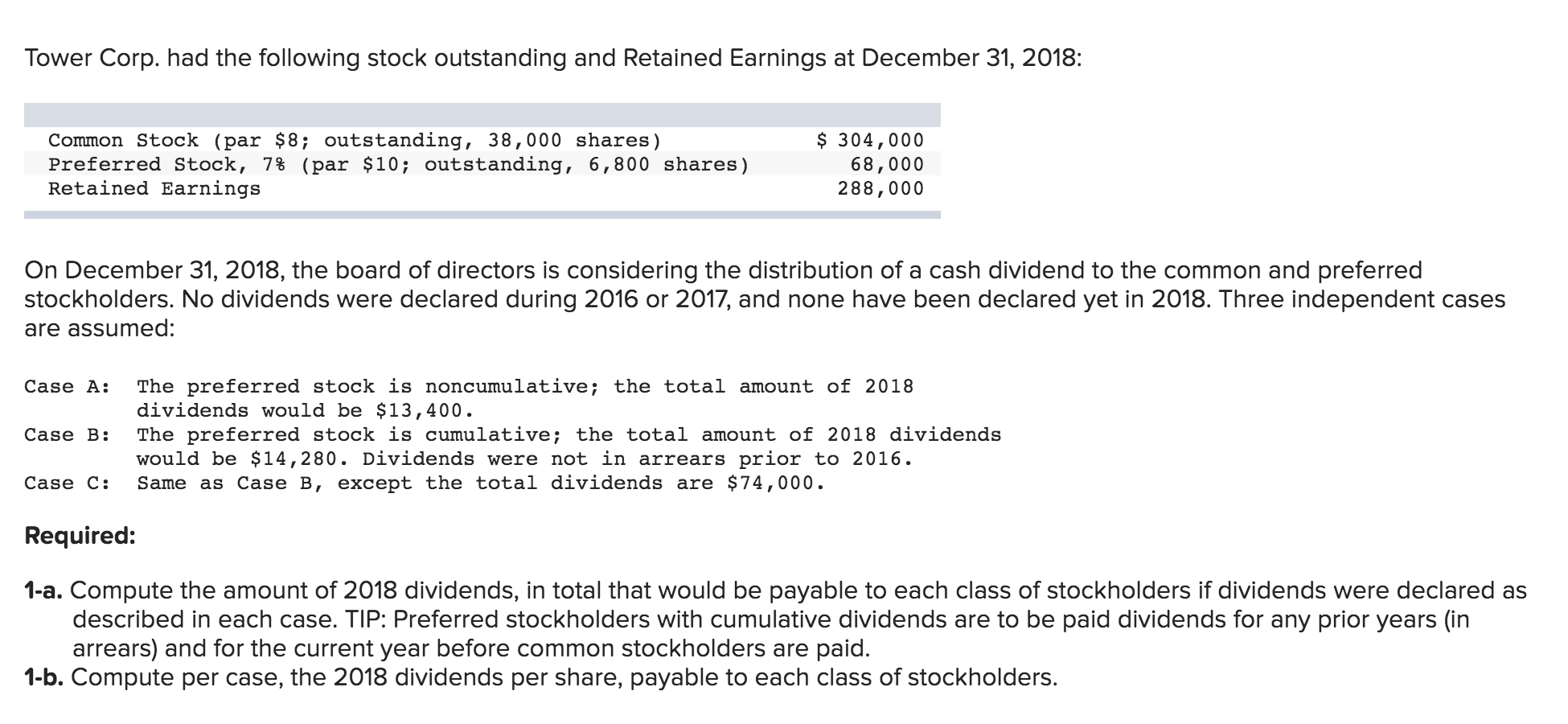 Tower Corp. had the following stock outstanding and Retained Earnings at December 31, 2018: $ 304,000 68,000 288,000 Common Stock (par $8; outstanding, 38,000 shares) Preferred Stock, 7% (par $10; outstanding, 6,800 shares) Retained Earnings On December 31, 2018, the board of directors is considering the distribution of a cash dividend to the common and preferred stockholders. No dividends were declared during 2016 or 2017, and none have been declared yet in 2018. Three independent cases are assumed: The preferred stock is noncumulative; the total amount of 2018 dividends would be $13,400. The preferred stock is cumulative; the total amount of 2018 dividends would be $14,280. Dividends were not in arrears prior to 2016. Same as Case B, except the total dividends are $74,000. Case A: Case B: Case C: Required: 1-a. Compute the amount of 2018 dividends, in total that would be payable to each class of stockholders if dividends were declared as described in each case. TIP: Preferred stockholders with cumulative dividends are to be paid dividends for any prior years (in arrears) and for the current year before common stockholders are paid. 1-b. Compute per case, the 2018 dividends per share, payable to each class of stockholders.
