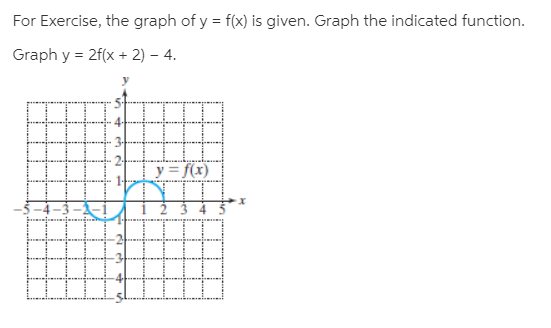 For Exercise, the graph of y = f(x) is given. Graph the indicated function. Graph y = 2f(x + 2) – 4. y = f(x) स