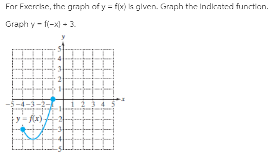 For Exercise, the graph of y = f(x) is given. Graph the indicated function. Graph y = f(-x) + 3. y = f(x)'---