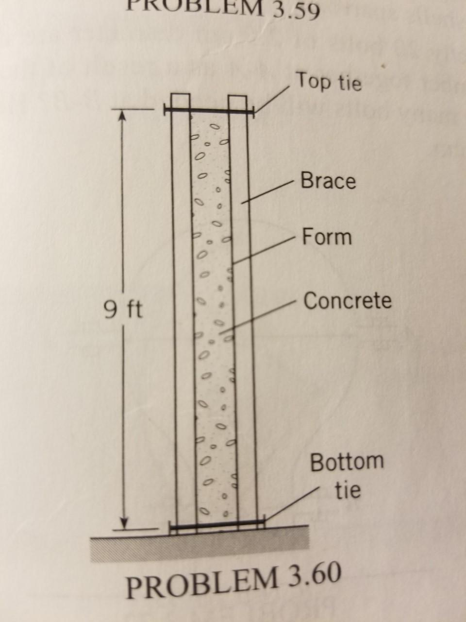 3.59 Top tie Brace Form Concrete 9 ft Bottom tie PROBLEM 3.60