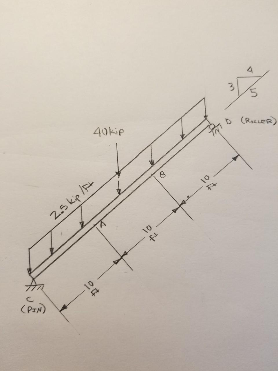 4 40kip (ROLLER 2.5 kip /H (PrN) 10