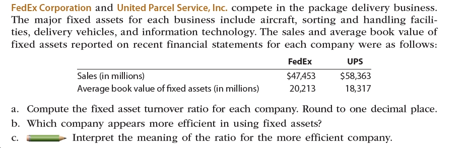 FedEx Corporation and United Parcel Service, Inc. compete in the package delivery business. The major fixed assets for each business include aircraft, sorting and handling facili- ties, delivery vehicles, and information technology. The sales and average book value of fixed assets reported on recent financial statements for each company were as follows: FedEx UPS Sales (in millions) $47,453 $58,363 Average book value of fixed assets (in millions) 20,213 18,317 a. Compute the fixed asset turnover ratio for each company. Round to one decimal place. b. Which company appears more efficient in using fixed assets? Interpret the meaning of the ratio for the more efficient company. C.