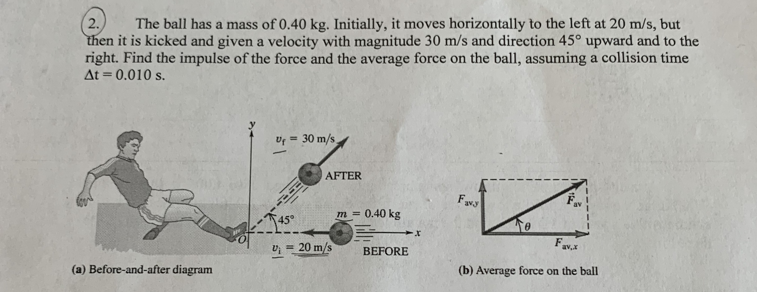 The ball has a mass of 0.40 kg. Initially, it moves horizontally to the left at 20 m/s, but 2. then it is kicked and given a velocity with magnitude 30 m/s and direction 45° upward and to the right. Find the impulse of the force and the average force on the ball, assuming a collision time At 0.010 s. Uf 30 m/s AFTER avy 0.40 kg m. 45° wwwww F. Ui 20 m/s av,x BEFORE (a) Before-and-after diagram (b) Average force on the ball