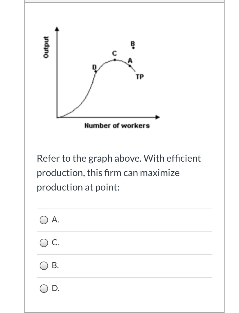 ТР Number of workers Refer to the graph above. With efficient production, this firm can maximize production at point: А. В. D. Output