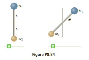 т m2 тg a Figure P8.84