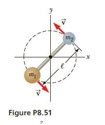 тg х т Figure P8.51