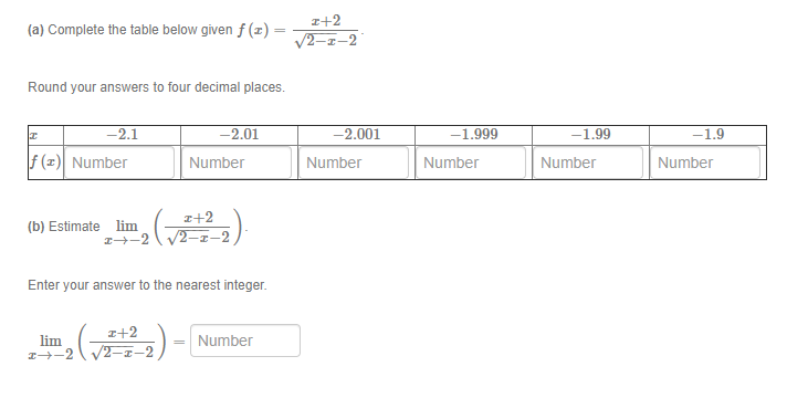 z+2 (a) Complete the table below given f (z) = V2-z-2 Round your answers to four decimal places. -2.1 -2.01 -2.001 -1.999 -1.99 -1.9 f (x) Number Number Number Number Number Number z+2 (b) Estimate lim Enter your answer to the nearest integer. z+2 lim Number