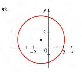 82. yA 2- -2 0. 2 x