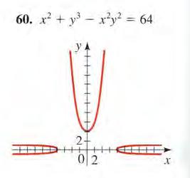 60. x + y – xy² = 64 2- 이12