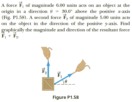 A force F, of magnitude 6.00 units acts on an object at the origin in a direction 0 = 30.0° above the positive x-axis (Fig. P1.58). A second force É2 of magnitude 5.00 units acts on the object in the direction of the positive y-axis. Find graphically the magnitude and direction of the resultant force F, + F2. Figure P1.58