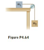 тg Figure P4.64