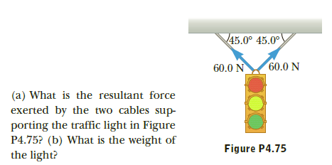 45.0° 45.0° 60.0 N 60.0 N (a) What is the resultant force exerted by the two cables sup- porting the traffic light in Figure P4.75? (b) What is the weight of the light? Figure P4.75