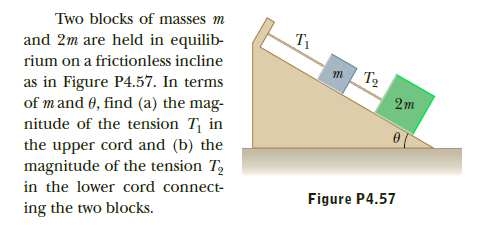 Two blocks of masses m T1 and 2m are held in equilib- rium on a frictionless incline T2 as in Figure P4.57. In terms of mand 0, find (a) the mag- nitude of the tension T, in the upper cord and (b) the magnitude of the tension T, in the lower cord connect- ing the two blocks. 2m Figure P4.57