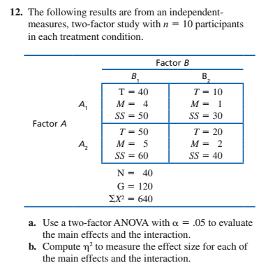 12. The following results are from an independent- measures, two-factor study with n = 10 participants in each treatment condition. Factor B B. B, T = 40 T = 10 %3! %3! A, M = 4 M = 1 SS = 50 SS = 30 Factor A T = 50 T = 20 M = 5 M = 2 A, SS = 40 SS = 60 N = 40 G = 120 EX = 640 a. Use a two-factor ANOVA with a = .05 to evaluate the main effects and the interaction. b. Compute n? to measure the effect size for each of the main effects and the interaction.