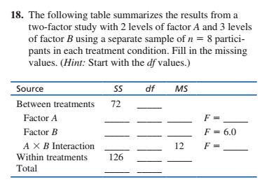 18. The following table summarizes the results from a two-factor study with 2 levels of factor A and 3 levels of factor B using a separate sample of n = 8 partici- pants in each treatment condition. Fill in the missing values. (Hint: Start with the df values.) df Source SS MS Between treatments 72 Factor A F = 6.0 Factor B A X B Interaction Within treatments Total 12 F = 126