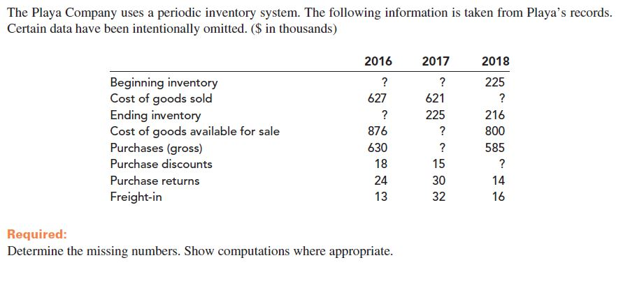The Playa Company uses a periodic inventory system. The following information is taken from Playa's records. Certain data have been intentionally omitted. ($ in thousands) 2016 2017 2018 Beginning inventory Cost of goods sold Ending inventory Cost of goods available for sale Purchases (gross) 225 ? 627 621 225 ? 216 876 800 630 585 Purchase discounts 18 15 14 Purchase returns 30 24 Freight-in 13 32 16 Required: Determine the missing numbers. Show computations where appropriate.
