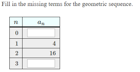 Fill in the missing terms for the geometric sequence аn 4 1 2 16