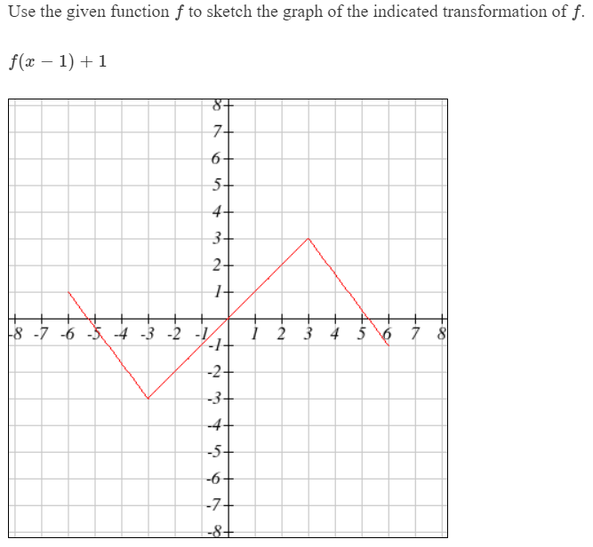 Use the given function f to sketch the graph of the indicated transformation of f(x 1)1 +8. 7+ 6+ 5+ 4+ 3+ 2+ 8 -7 -6 -5 -4 -3 -2 -/ 2 3 4 5 6 7 8 -2+ -3+ -4 -5+ -6+ -7+ -8+