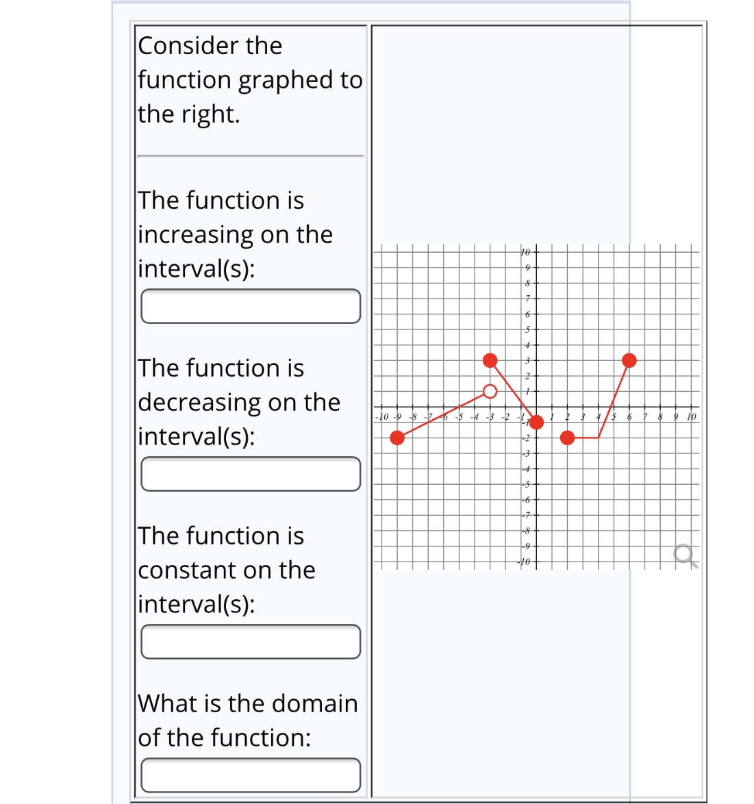 Consider the function graphed to the right. The function is increasing on the interval(s): The function is decreasing on the interval(s): 9 10 -6- The function is constant on the interval(s): What is the domain of the function:
