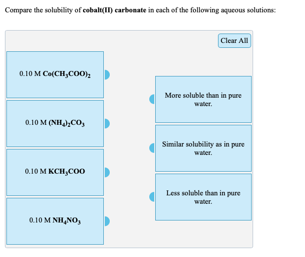 Compare the solubility of cobalt(II) carbonate in each of the following aqueous solutions: Clear All 0.10 M Co(CH;C00)2 More soluble than in pure water. 0.10 M (NH4)½CO3 Similar solubility as in pure water. 0.10 M KCH;CO0 Less soluble than in pure water. 0.10 M NH,NO3