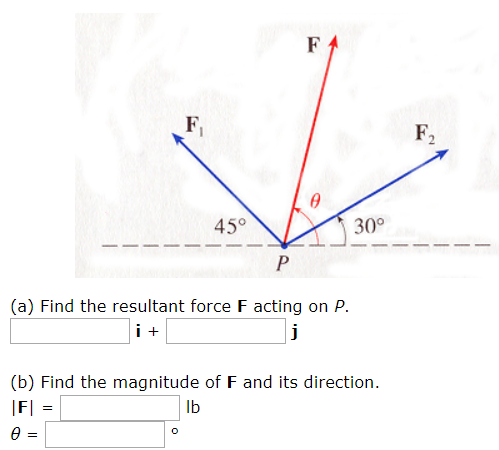 FA F F2 45° 30° P (a) Find the resultant force F acting on P. (b) Find the magnitude of F and its direction. |F| : Ib ө -