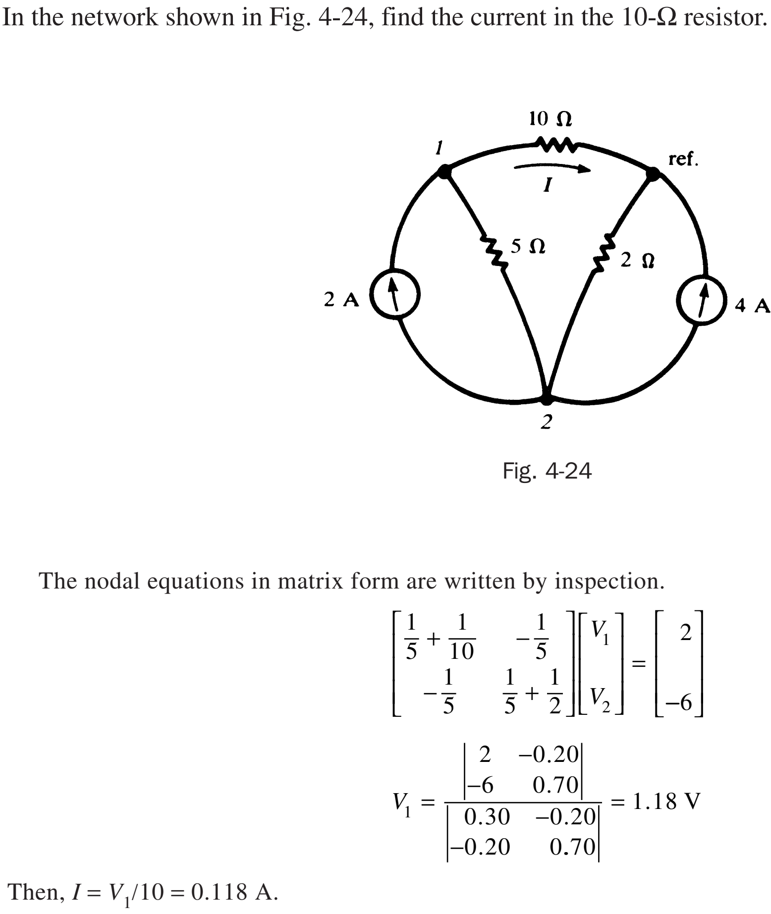 In the network shown in Fig. 4-24, find the current in the 10-2 resistor 10 1 ref 5 Ω 2 0 2 A 4 A 2 Fig. 4-24 The nodal equations in matrix form are written by inspection. 1 1 1 2 10 5 1 1 Va -6 5 -0.20 0.70 0.30 -0.20 2 -6 = 1.18 V -0.20 0.70 Then, I V,/10 0.118 A