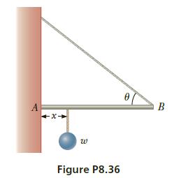 A Figure P8.36