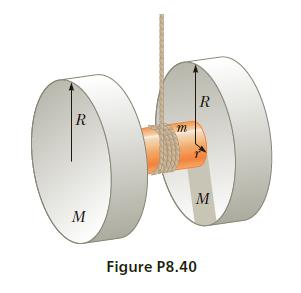 00 R R M Figure P8.40