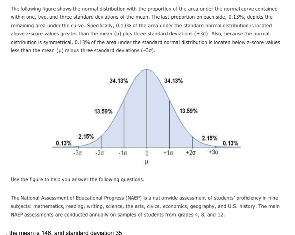 Answered: The following figure shows the normal…   bartleby
