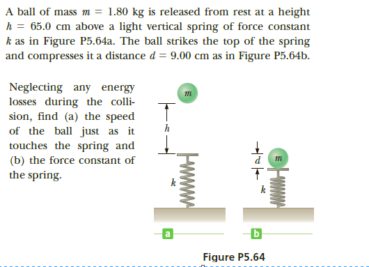 A ball of mass m = 1.80 kg is released from rest at a height h = 65.0 cm above a light vertical spring of force constant k as in Figure P5.64a. The ball strikes the top of the spring and compresses it a distance d = 9.00 cm as in Figure P5.64b. Neglecting any energy losses during the colli- sion, find (a) the speed of the ball just as it touches the spring and (b) the force constant of т the spring. ь Figure P5.64