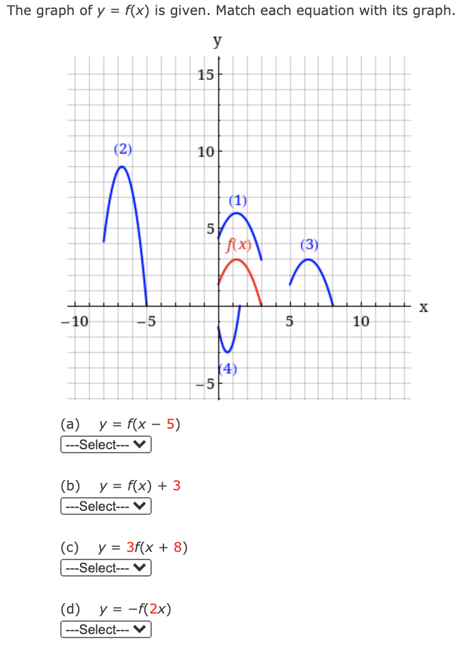 Answered: The Graph Of Y = F(x) Is Given. Match…   Bartleby