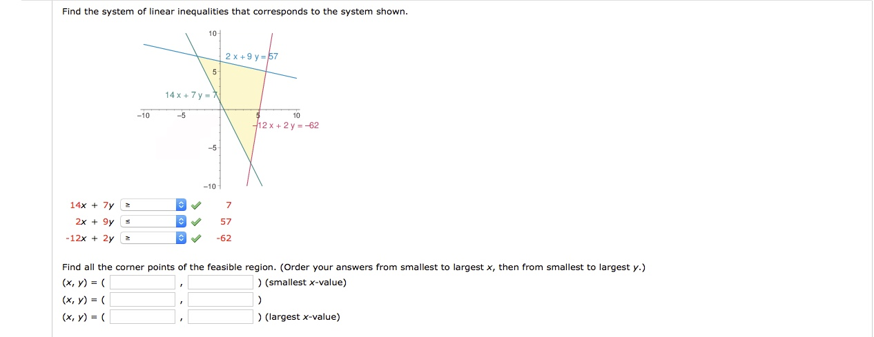 Find the system of linear inequalities that corresponds to the system shown 10 2 x9 y57 5 14x+7 y 7 -10 -5 10 -12 x+2 y-62 -5 -10 14x 7y 7 2x 9y 57 -12x 2y -62 Find all the corner points of the feasible region. (Order your answers from smallest to largest x, then from smallest to largest y.) (x, y) ) (smallest x-value) (x, y) (x, y) ) (largest x-value)