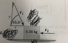 सम F1 65.0 F2 5.00 kg