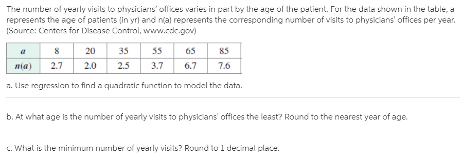 The number of yearly visits to physicians' offices varies in part by the age of the patient. For the data shown in the table, a represents the age of patients (in yr) and n(a) represents the corresponding number of visits to physicians' offices per year. (Source: Centers for Disease Control, www.cdc.gov) 35 20 55 65 85 6.7 п(a) 2.7 2.0 2.5 3.7 7.6 a. Use regression to find a quadratic function to model the data. b. At what age is the number of yearly visits to physicians' offices the least? Round to the nearest year of age. c. What is the minimum number of yearly visits? Round to 1 decimal place.