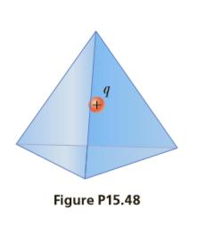 Figure P15.48