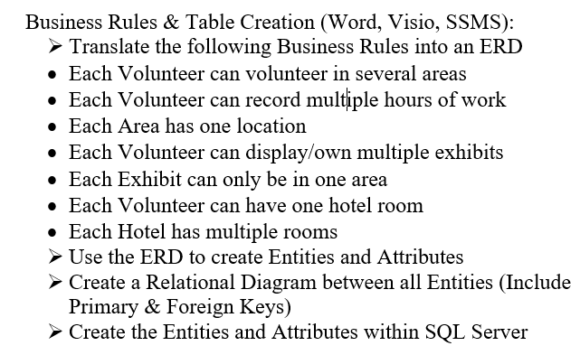 Business Rules & Table Creation (Word, Visio, SSMS): Translate the following Business Rules into an ERD Each Volunteer can volunteer in several areas Each Volunteer can record multiple hours of work Each Area has one location Each Volunteer can display/own multiple exhibits Each Exhibit can only be in one area Each Volunteer can have one hotel room Each Hotel has multiple rooms Use the ERD to create Entities and Attributes Create a Relational Diagram between all Entities (Include Primary & Foreign Keys) Create the Entities and Attributes within SQL Server