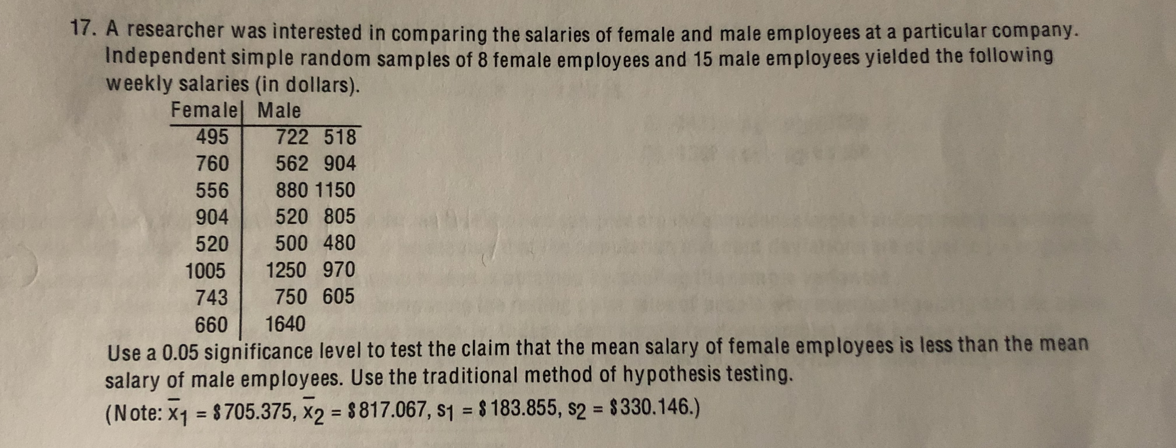 17. A researcher was interested in comparing the salaries of female and male employees at a particular company. Independent simple random samples of 8 female employees and 15 male employees yielded the following weekly salaries (in dollars). Femalel Male 722 518 495 760 562 904 880 1150 556 520 805 904 500 480 520 1250 970 1005 750 605 743 1640 660 Use a 0.05 significance level to test the claim that the mean salary of female employees is less than the mean salary of male employees. Use the traditional method of hypothesis testing. (Note: x1 = 8705.375, x2 = $817.067, s1 = $ 183.855, s2 = $330.146.) %3D %3D %3D %3D