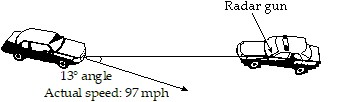 Radar gun 13 ang le Actual speed: 97 mph