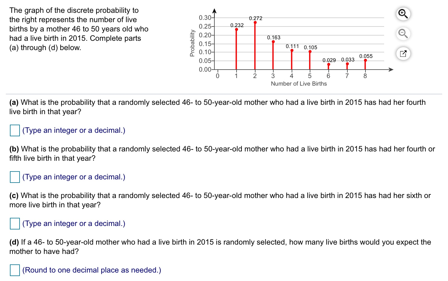 The graph of the discrete probability to the right represents the number of live births by a mother 46 to 50 years old who had a live birth in 2015. Complete parts (a) through (d) below. 0.30- 0.25- 0.20- 0.15- 0.10- 0.05- 0.00- 0.272 0.232 0.163 0.111 0.105 0.055 0.033 0.029 1 3 4 8 Number of Live Births (a) What is the probability that a randomly selected 46- to 50-year-old mother who had a live birth in 2015 has had her fourth live birth in that year? (Type an integer or a decimal.) (b) What is the probability that a randomly selected 46- to 50-year-old mother who had a live birth in 2015 has had her fourth or fifth live birth in that year? (Type an integer or a decimal.) (c) What is the probability that a randomly selected 46- to 50-year-old mother who had a live birth in 2015 has had her sixth or more live birth in that year? (Type an integer or a decimal.) (d) If a 46- to 50-year-old mother who had a live birth in 2015 is randomly selected, how many live births would you expect the mother to have had? (Round to one decimal place as needed.)