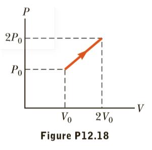 2Po Po 2Vo Vo Figure P12.18