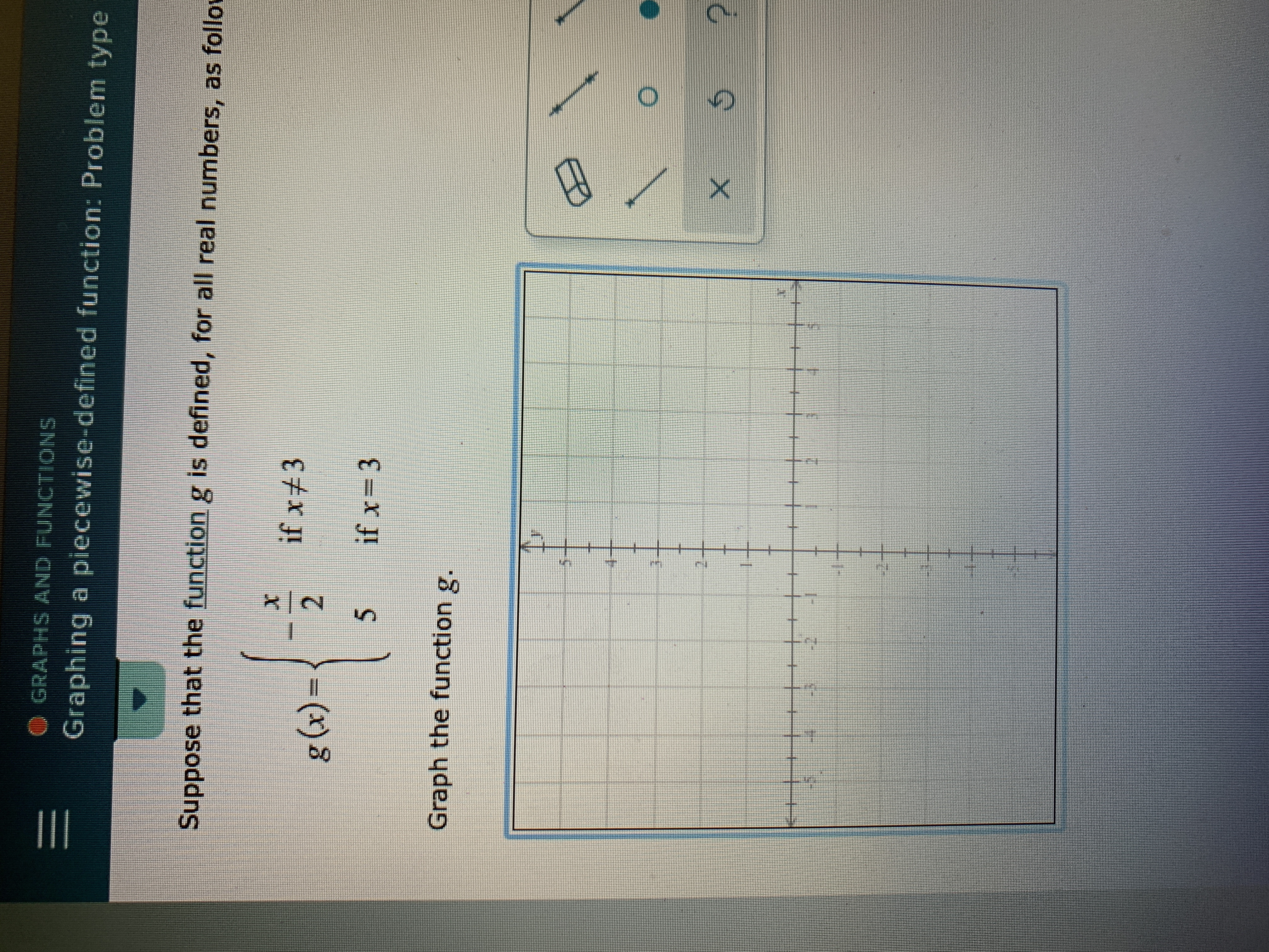 GRAPHS AND FUNCTIONS Graphing a piecewise-defined function: Problem type Suppose that the function g is defined, for all real numbers, as follow if x3 2 g (x) if x=3 5 Graph the function g.