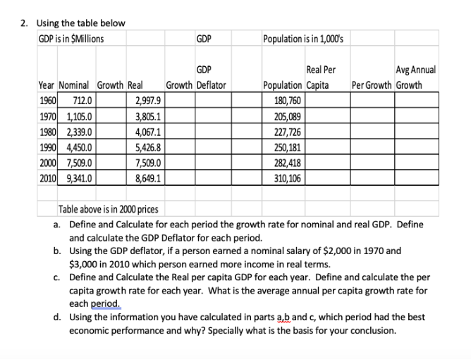 2. Using the table below GDP is in $Millions Population is in 1,000's GDP Avg Annual GDP Real Per Population Capita Growth Deflator Year Nominal Growth Real Per Growth Growth 1960 712.0 1970 1,105.0 1980 2,339.0 1990 4,450.0 2000 7,509.0 2010 9,341.0 2,997.9 180,760 205,089 3,805.1 4,067.1 5,426.8 7,509.0 227,726 250,181 282,418 310,106 8,649.1 Table above is in 2000 prices a. Define and Calculate for each period the growth rate for nominal and real GDP. Define and calculate the GDP Deflator for each period. b. Using the GDP deflator, if a person earned a nominal salary of $2,000 in 1970 and $3,000 in 2010 which person earned more income in real terms. c. Define and Calculate the Real per capita GDP for each year. Define and calculate the per capita growth rate for each year. What is the average annual per capita growth rate for each period. d. Using the information you have calculated in parts a,b and c, which period had the best economic performance and why? Specially what is the basis for your conclusion.
