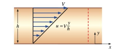 u=v% и %3DV; У
